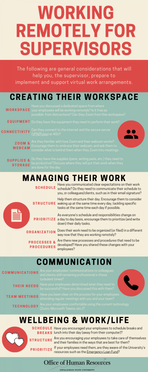 supervisors_-_working_remotely_checklist_infographic